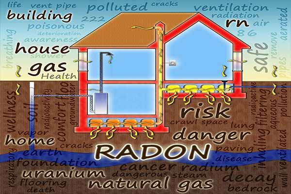 Radon Inspections in Hilliard, Ohio